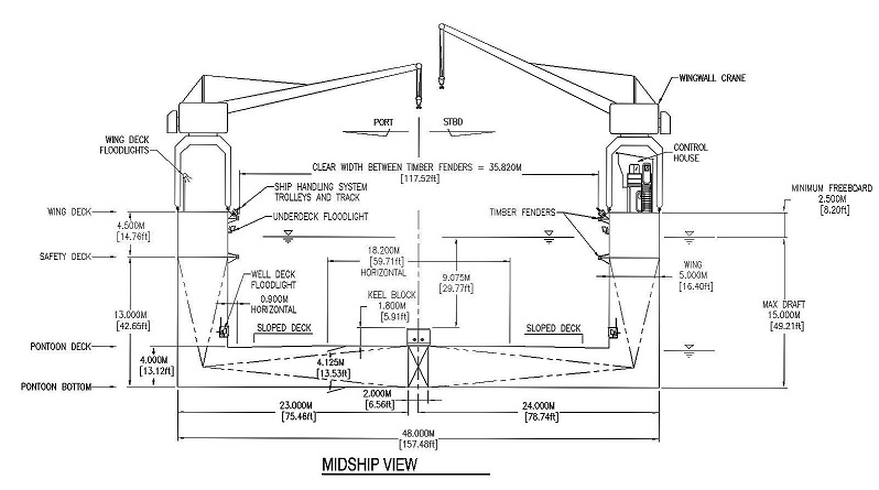 floating dock diagram